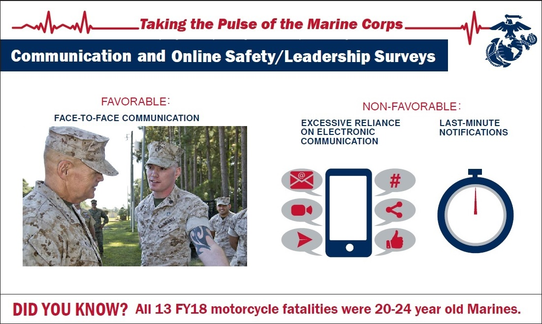 Communication and Taking the Pulse of the Marine Corps