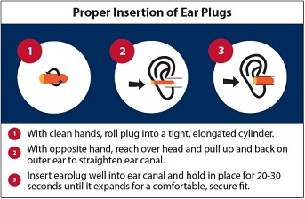 image showing the proper way to insert ear plugs